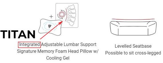 comfortability of titan chair by secretlab